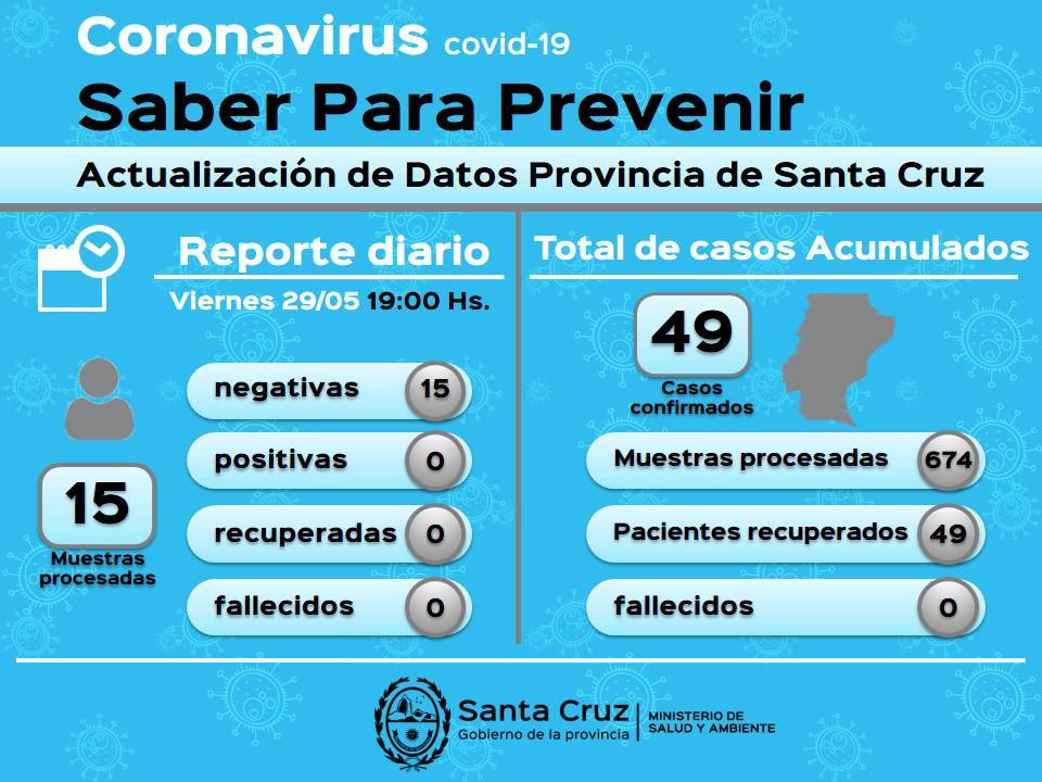 290520_CUADRO_REPORTE_SALUD